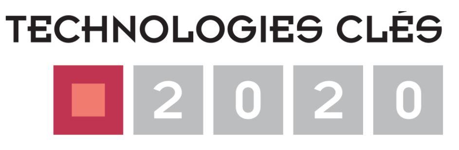 technologie 2020