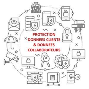Invitation : Protection données clients et données collaborateurs